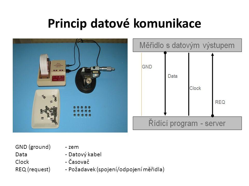 Princip datové komunikace GND (ground) - zem Data- Datový kabel Clock- Časovač REQ (request)- Požadavek (spojení/odpojení měřidla)