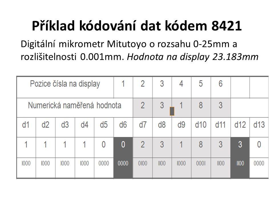 Příklad kódování dat kódem 8421 Digitální mikrometr Mitutoyo o rozsahu 0-25mm a rozlišitelnosti 0.001mm.