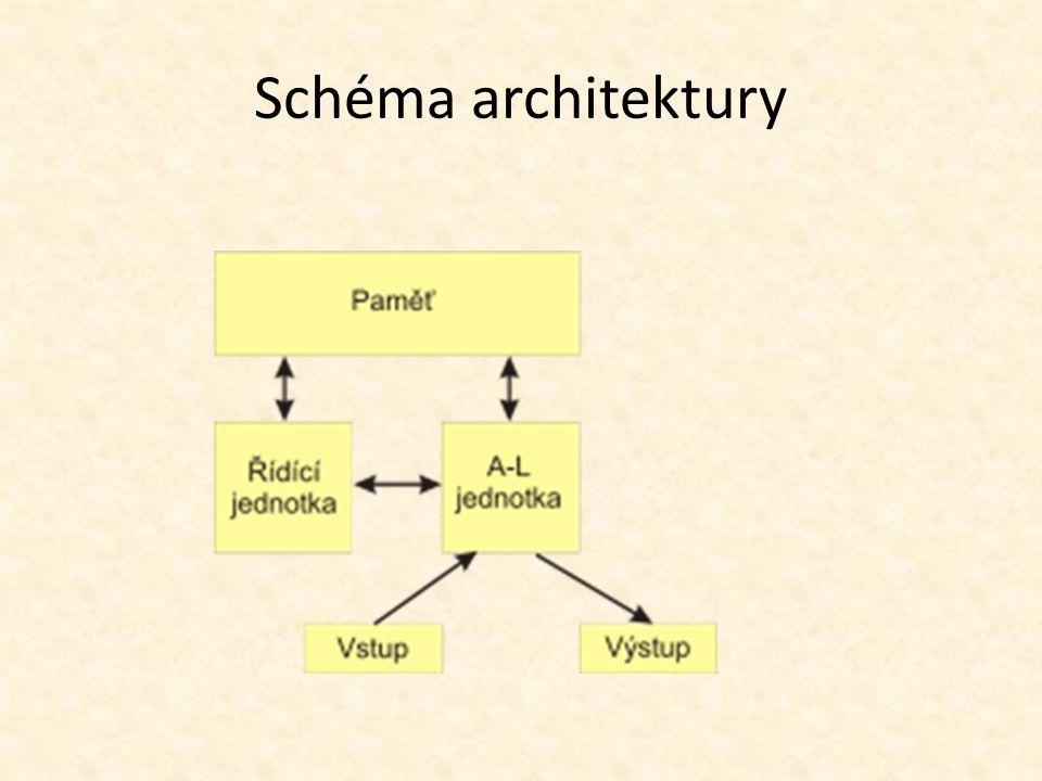 Popis architektury Von Neumannova architektura popisuje počítač se společnou pamětí pro instrukce i data.