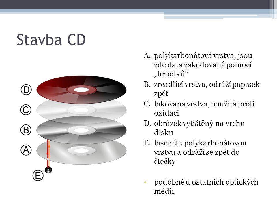 """Stavba CD A.polykarbonátová vrstva, jsou zde data zak ó dovaná pomocí """"hrbolků"""" B.zrcadlící vrstva, odráží paprsek zpět C.lakovaná vrstva, použitá pro"""