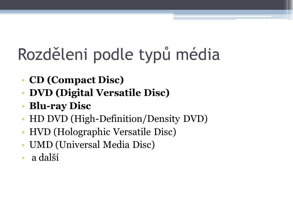 Rozděleni podle typů média CD (Compact Disc) DVD (Digital Versatile Disc) Blu-ray Disc HD DVD (High-Definition/Density DVD) HVD (Holographic Versatile