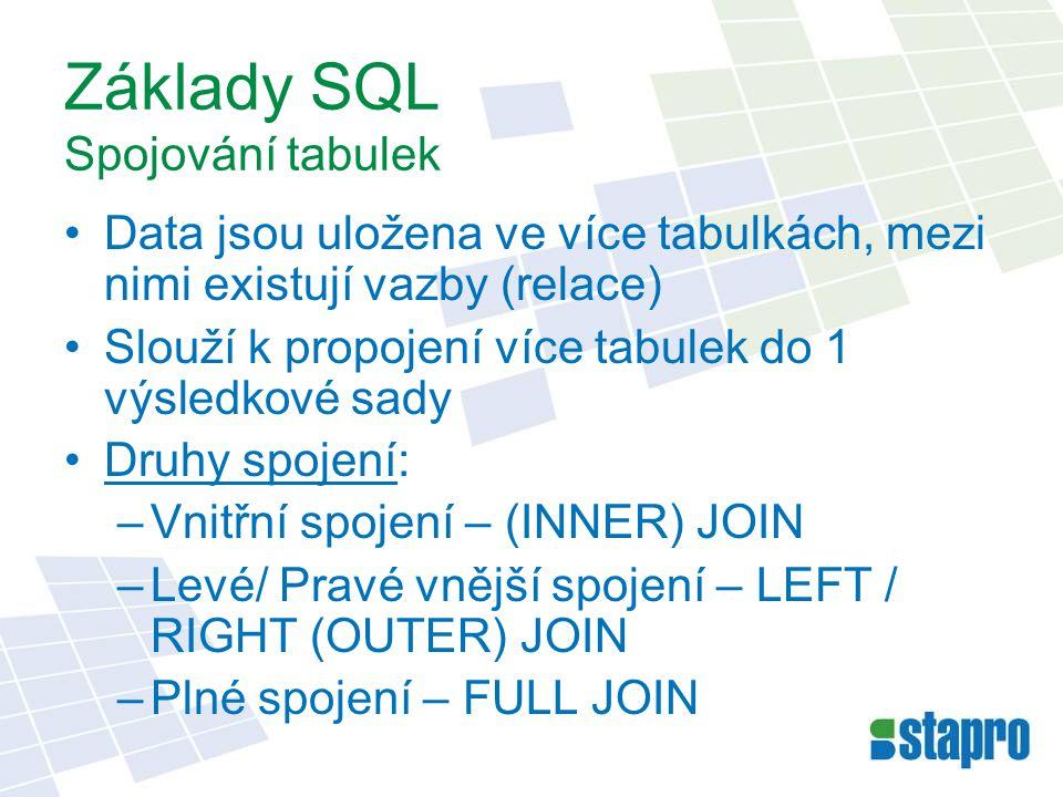 Základy SQL Spojování tabulek Data jsou uložena ve více tabulkách, mezi nimi existují vazby (relace) Slouží k propojení více tabulek do 1 výsledkové s