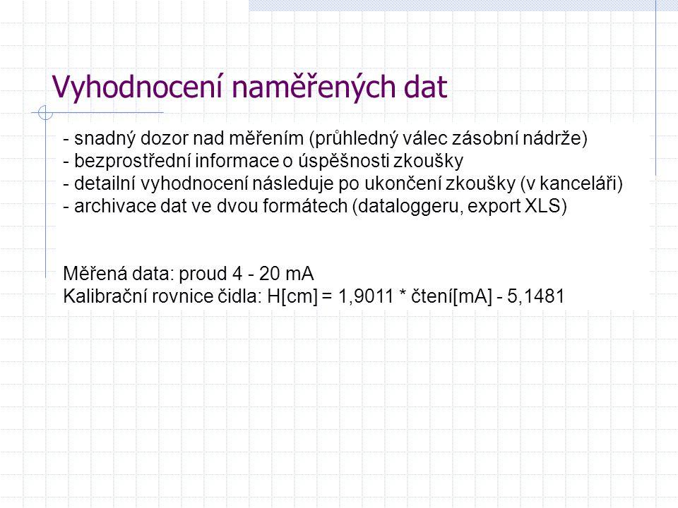 Vyhodnocení naměřených dat - snadný dozor nad měřením (průhledný válec zásobní nádrže) - bezprostřední informace o úspěšnosti zkoušky - detailní vyhodnocení následuje po ukončení zkoušky (v kanceláři) - archivace dat ve dvou formátech (dataloggeru, export XLS) Měřená data: proud 4 - 20 mA Kalibrační rovnice čidla: H[cm] = 1,9011 * čtení[mA] - 5,1481