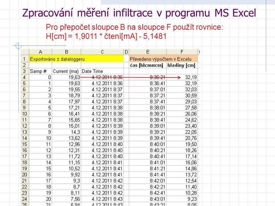 Zpracování měření infiltrace v programu MS Excel Pro přepočet sloupce B na sloupce F použít rovnice: H[cm] = 1,9011 * čtení[mA] - 5,1481