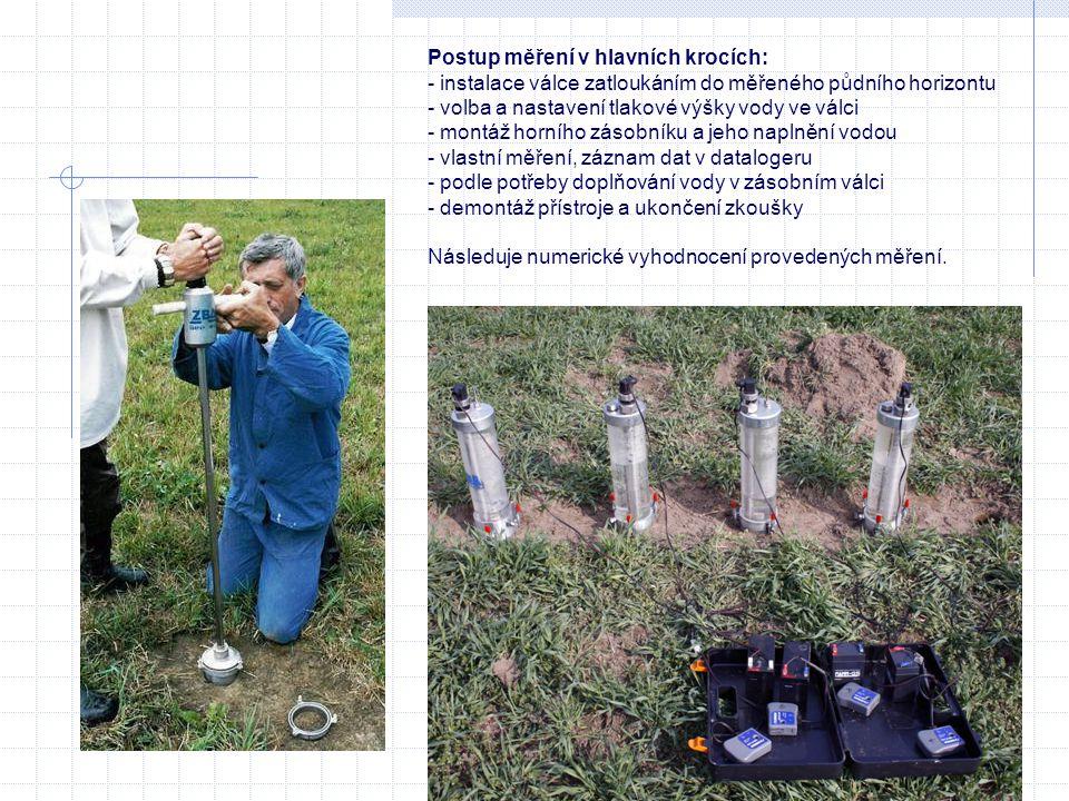 4 Postup měření v hlavních krocích: - instalace válce zatloukáním do měřeného půdního horizontu - volba a nastavení tlakové výšky vody ve válci - montáž horního zásobníku a jeho naplnění vodou - vlastní měření, záznam dat v datalogeru - podle potřeby doplňování vody v zásobním válci - demontáž přístroje a ukončení zkoušky Následuje numerické vyhodnocení provedených měření.
