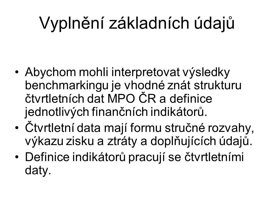Vyplnění základních údajů Abychom mohli interpretovat výsledky benchmarkingu je vhodné znát strukturu čtvrtletních dat MPO ČR a definice jednotlivých finančních indikátorů.