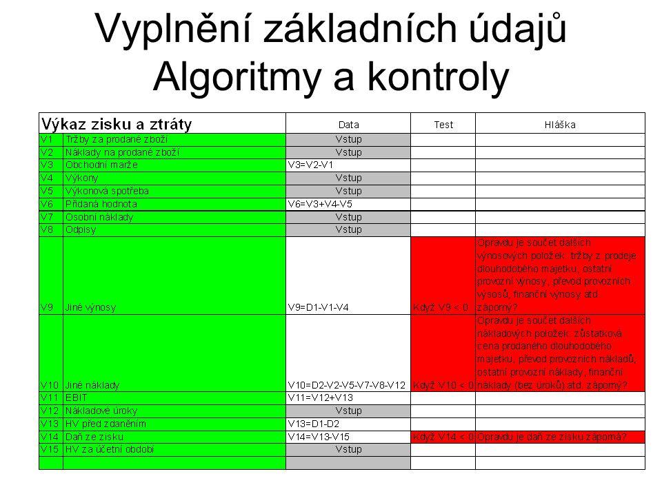 Vyplnění základních údajů Algoritmy a kontroly