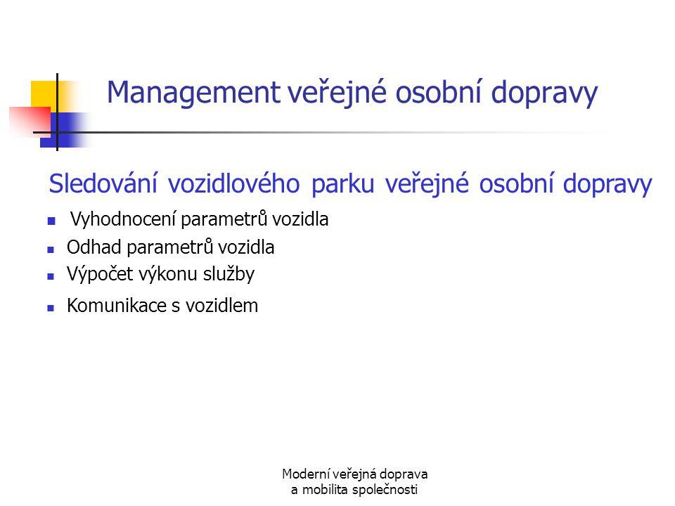 Moderní veřejná doprava a mobilita společnosti Management veřejné osobní dopravy Sledování vozidlového parku veřejné osobní dopravy Vyhodnocení parame