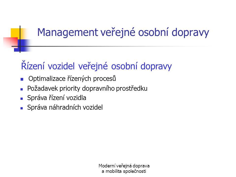 Moderní veřejná doprava a mobilita společnosti Management veřejné osobní dopravy Řízení vozidel veřejné osobní dopravy Optimalizace řízených procesů P