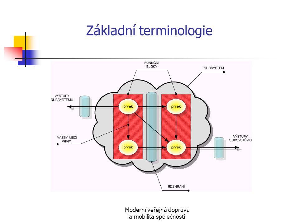 Moderní veřejná doprava a mobilita společnosti Základní terminologie