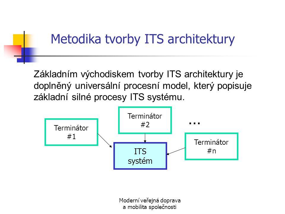 Moderní veřejná doprava a mobilita společnosti Metodika tvorby ITS architektury Základním východiskem tvorby ITS architektury je doplněný universální
