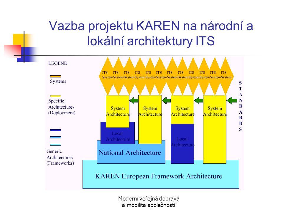 Moderní veřejná doprava a mobilita společnosti Vazba projektu KAREN na národní a lokální architektury ITS