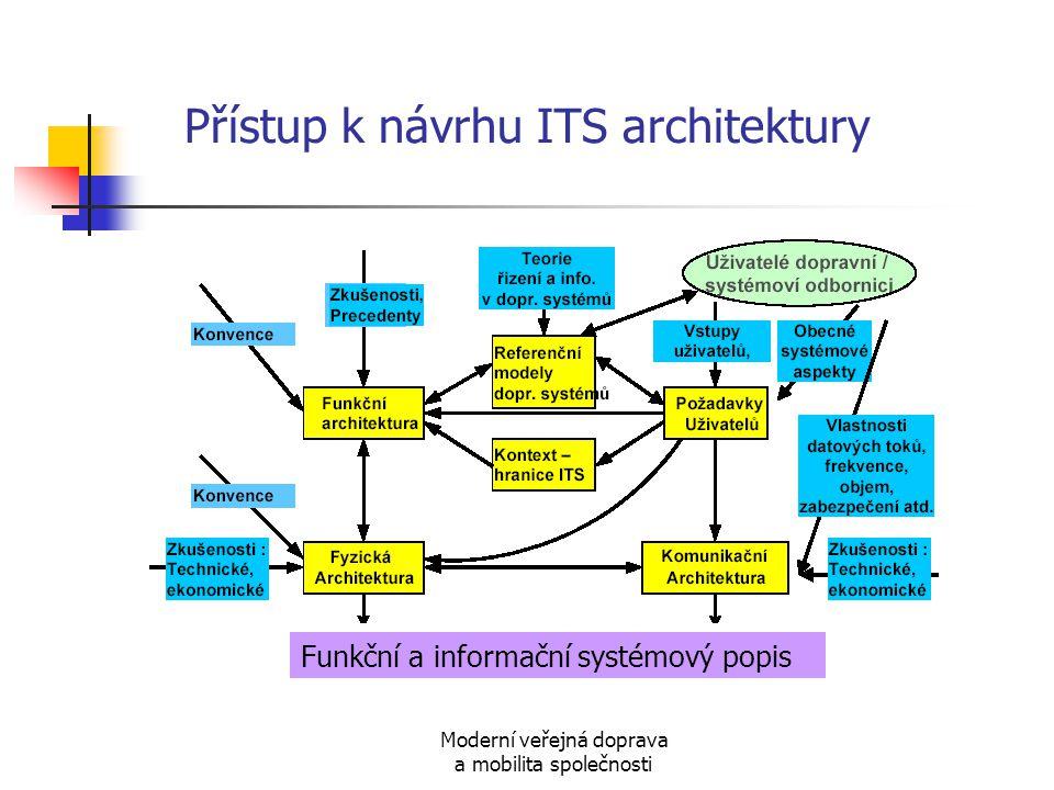 Moderní veřejná doprava a mobilita společnosti Přístup k návrhu ITS architektury Funkční a informační systémový popis