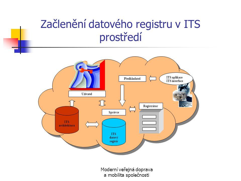Moderní veřejná doprava a mobilita společnosti Začlenění datového registru v ITS prostředí ITS architektura ITS datový registr Registrátor Uživatel Sp