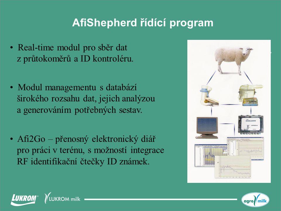 AfiShepherd řídící program Real-time modul pro sběr dat z průtokoměrů a ID kontroléru.