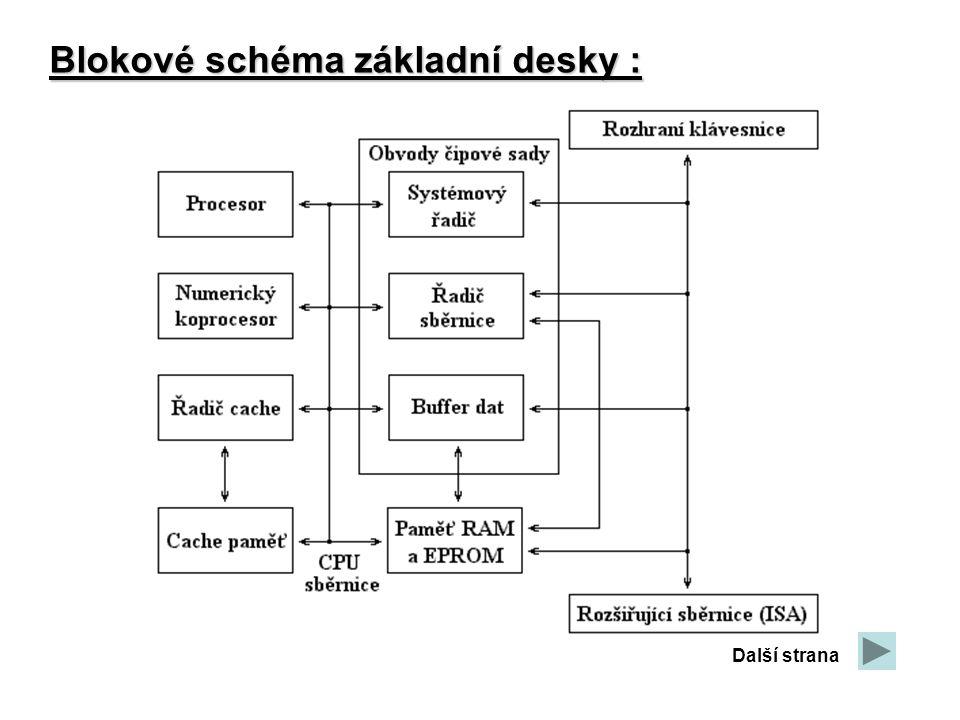 Blokové schéma základní desky :