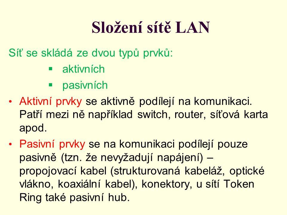 Složení sítě LAN Síť se skládá ze dvou typů prvků:  aktivních  pasivních Aktivní prvky se aktivně podílejí na komunikaci.