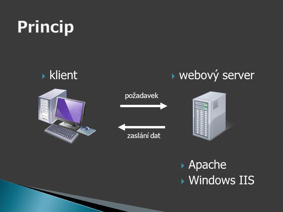  klient požadavek zaslání dat  webový server  Apache  Windows IIS