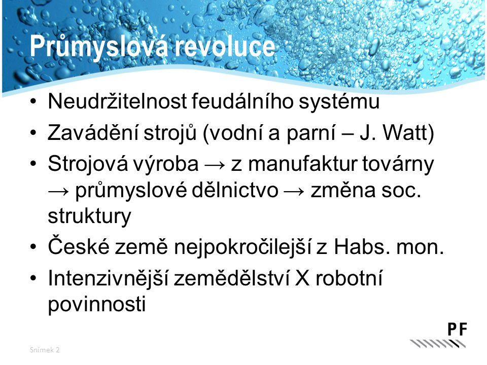 Průmyslová revoluce Neudržitelnost feudálního systému Zavádění strojů (vodní a parní – J. Watt) Strojová výroba → z manufaktur továrny → průmyslové dě