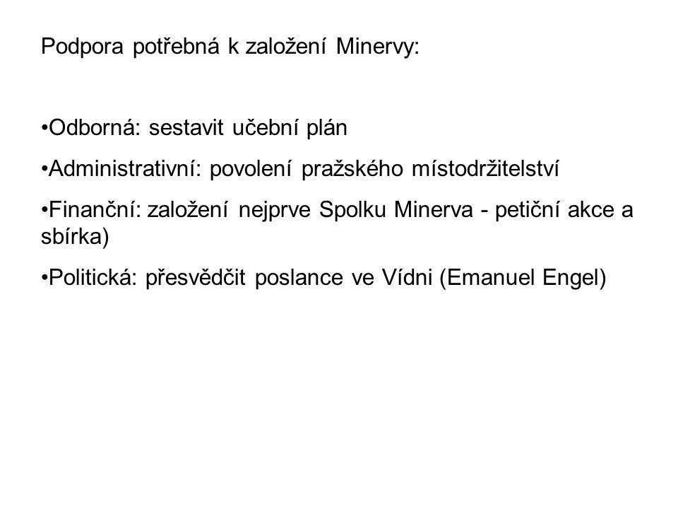 Podpora potřebná k založení Minervy: Odborná: sestavit učební plán Administrativní: povolení pražského místodržitelství Finanční: založení nejprve Spo