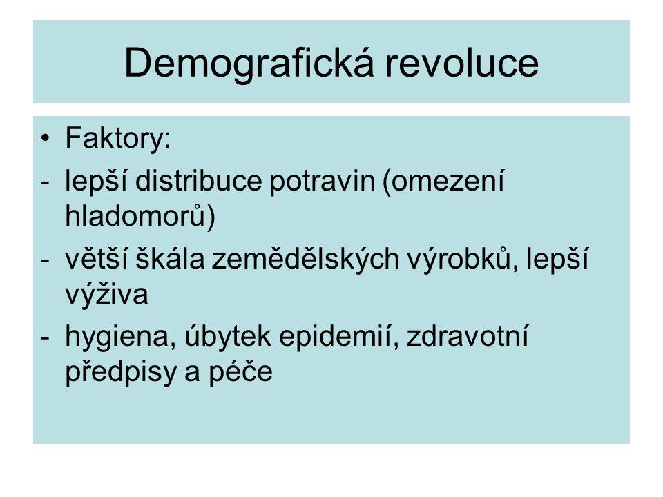 Demografická revoluce Faktory: -lepší distribuce potravin (omezení hladomorů) -větší škála zemědělských výrobků, lepší výživa -hygiena, úbytek epidemií, zdravotní předpisy a péče