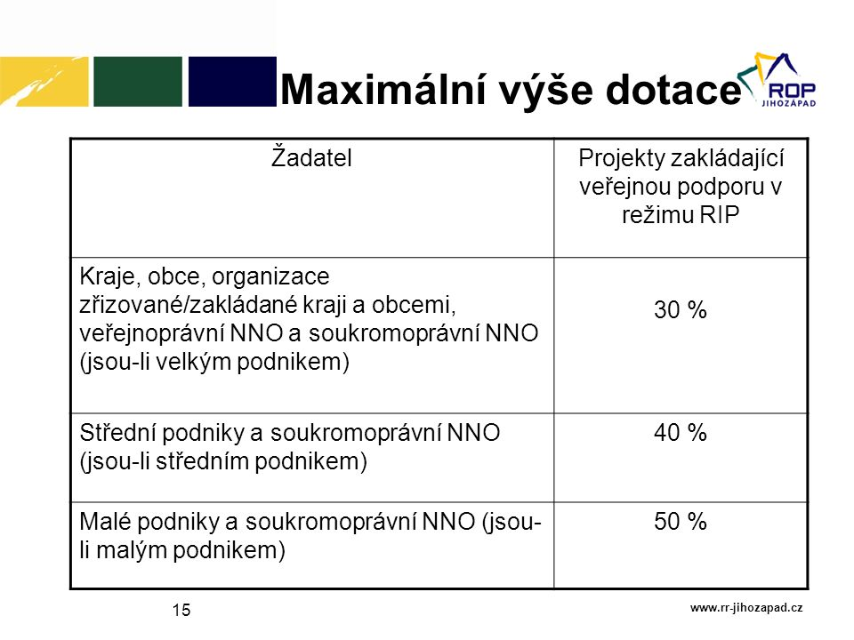 15 Maximální výše dotace www.rr-jihozapad.cz ŽadatelProjekty zakládající veřejnou podporu v režimu RIP Kraje, obce, organizace zřizované/zakládané kraji a obcemi, veřejnoprávní NNO a soukromoprávní NNO (jsou-li velkým podnikem) 30 % Střední podniky a soukromoprávní NNO (jsou-li středním podnikem) 40 % Malé podniky a soukromoprávní NNO (jsou- li malým podnikem) 50 %