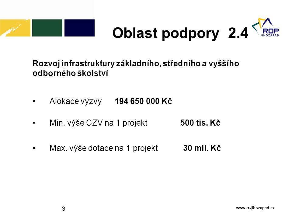 3 www.rr-jihozapad.cz Rozvoj infrastruktury základního, středního a vyššího odborného školství Alokace výzvy 194 650 000 Kč Min. výše CZV na 1 projekt