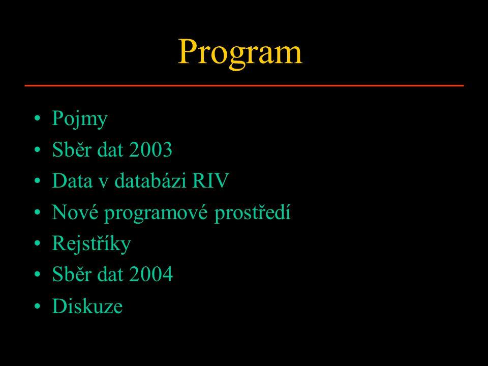 Nový způsob zpracování - 3 Harmonogram: Dokončení údržby rejstříků – konverze dat Zjištění požadavků ústavů, kde již nějaký systém mají Nastavení nového systému pro zpracování do ASEP a RIV s přihlédnutím na požadavky ústavů (vstupní formuláře, helpy, tabulky) Seznámení se systémem a proškolení zpracovatelů Využití dalších možností systému