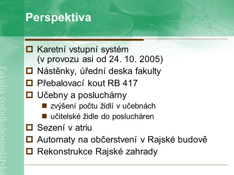 Perspektiva  Karetní vstupní systém (v provozu asi od 24.