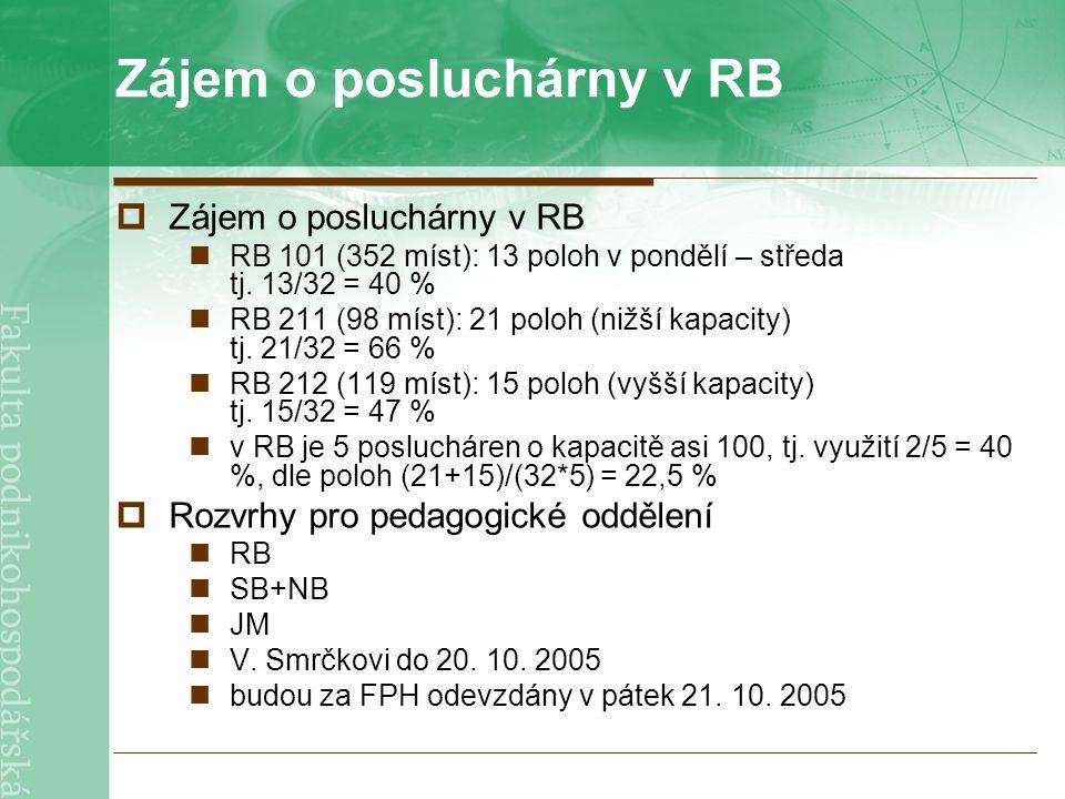 Zájem o posluchárny v RB  Zájem o posluchárny v RB RB 101 (352 míst): 13 poloh v pondělí – středa tj.
