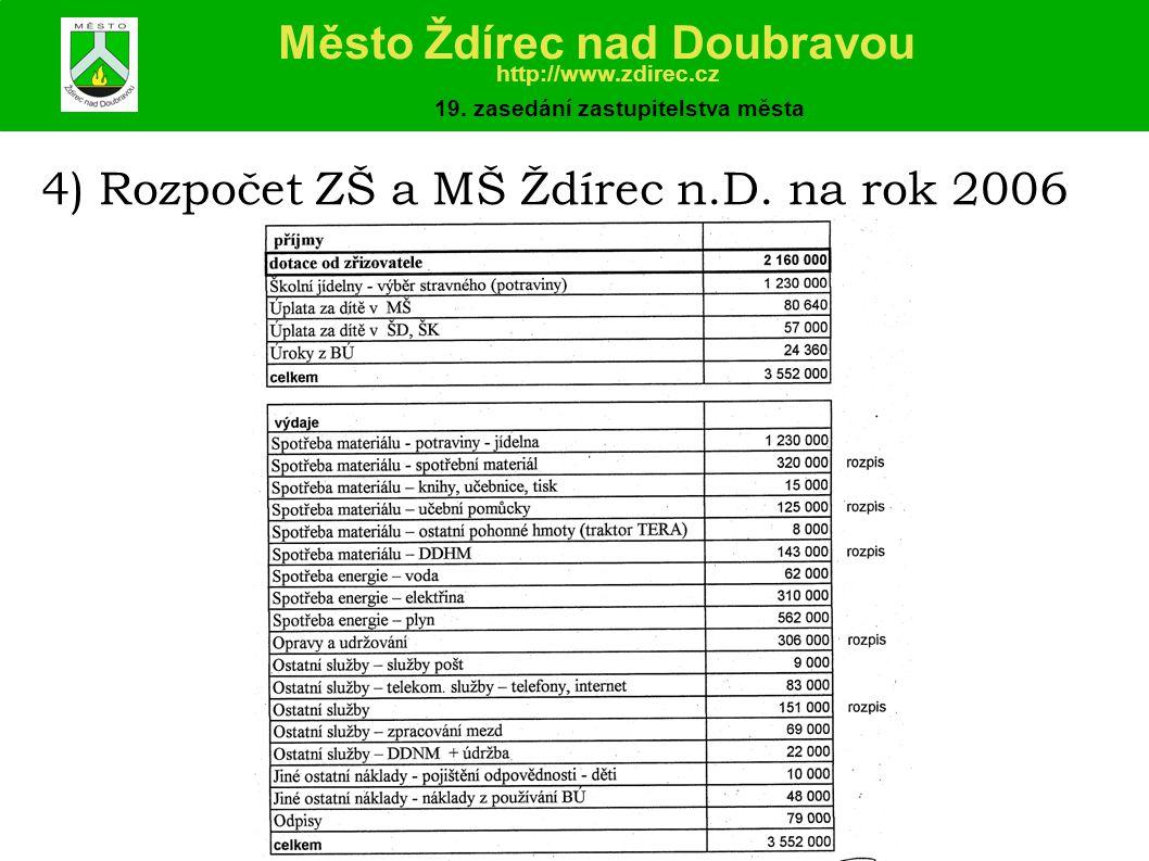 4) Rozpočet ZŠ a MŠ Ždírec n.D.na rok 2006 Město Ždírec nad Doubravou http://www.zdirec.cz 19.