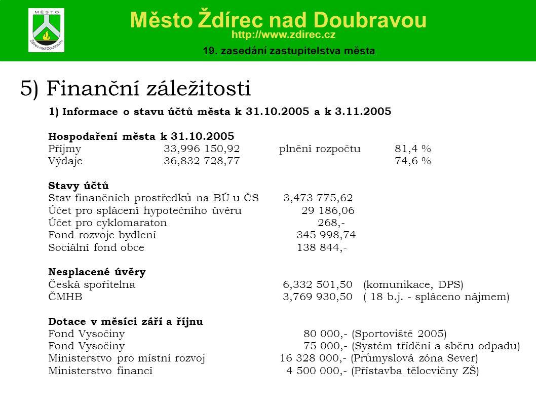 5) Finanční záležitosti 1) Informace o stavu účtů města k 31.10.2005 a k 3.11.2005 Hospodaření města k 31.10.2005 Příjmy33,996 150,92plnění rozpočtu81,4 % Výdaje36,832 728,7774,6 % Stavy účtů Stav finančních prostředků na BÚ u ČS 3,473 775,62 Účet pro splácení hypotečního úvěru 29 186,06 Účet pro cyklomaraton 268,- Fond rozvoje bydlení 345 998,74 Sociální fond obce 138 844,- Nesplacené úvěry Česká spořitelna 6,332 501,50 (komunikace, DPS) ČMHB 3,769 930,50 ( 18 b.j.