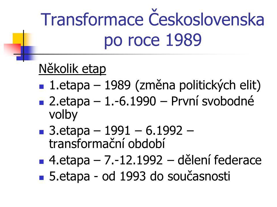 B.Clinton v Praze http://www.youtube.com/watch?v=7yp wjeF9psg http://www.youtube.com/watch?v=7yp wjeF9psg