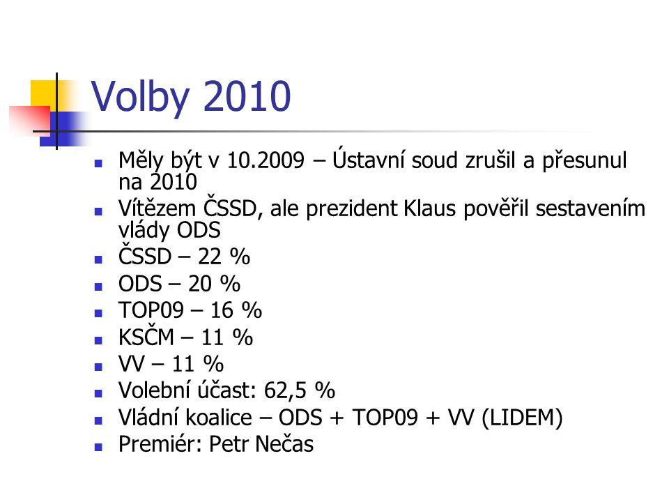 Volby 2010 Měly být v 10.2009 – Ústavní soud zrušil a přesunul na 2010 Vítězem ČSSD, ale prezident Klaus pověřil sestavením vlády ODS ČSSD – 22 % ODS – 20 % TOP09 – 16 % KSČM – 11 % VV – 11 % Volební účast: 62,5 % Vládní koalice – ODS + TOP09 + VV (LIDEM) Premiér: Petr Nečas