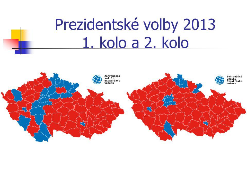 Prezidentské volby 2013 1. kolo a 2. kolo