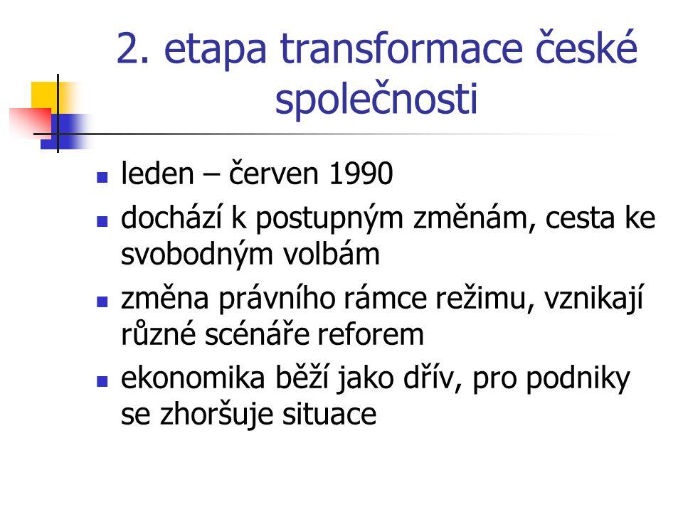Liberalizační zákony role parlamentu je naprosto nejzásadnější, Havel velkou autoritou bez Havla nedochází k žádnému rozhodnutí upravuje se ústava vznikají nové politické subjekty zahraniční politika cíle co nejdřív do mezinárodních struktur NATO a EU snaha vytvořit stabilní ekonomiku, vytvářet korektní politiku vůči SSSR (postupně ztrácí svůj bývalý vliv)