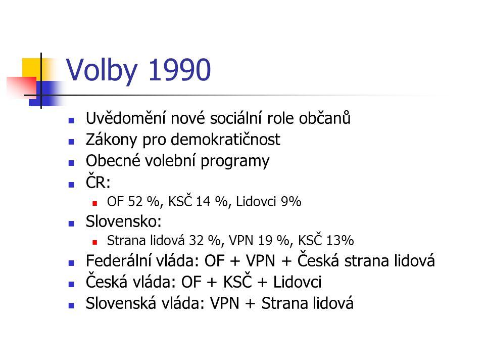 Volby 1998 Předčasné volby zvítězila ČSSD pod vedením Miloše Zemana, která po delších jednáních sestavila menšinovou vládu s podporou ODS garantovanou tzv.