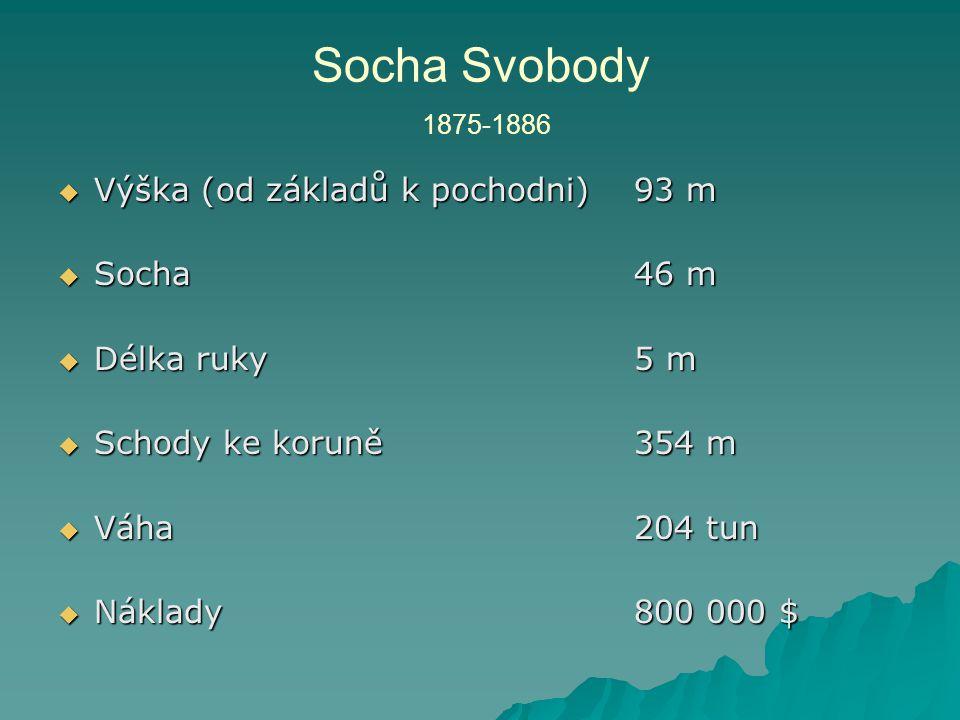  Výška (od základů k pochodni) 93 m  Socha46 m  Délka ruky5 m  Schody ke koruně354 m  Váha204 tun  Náklady800 000 $