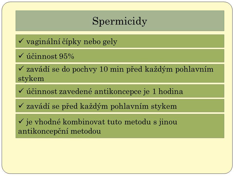 Spermicidy vaginální čípky nebo gely účinnost 95% zavádí se do pochvy 10 min před každým pohlavním stykem účinnost zavedené antikoncepce je 1 hodina z