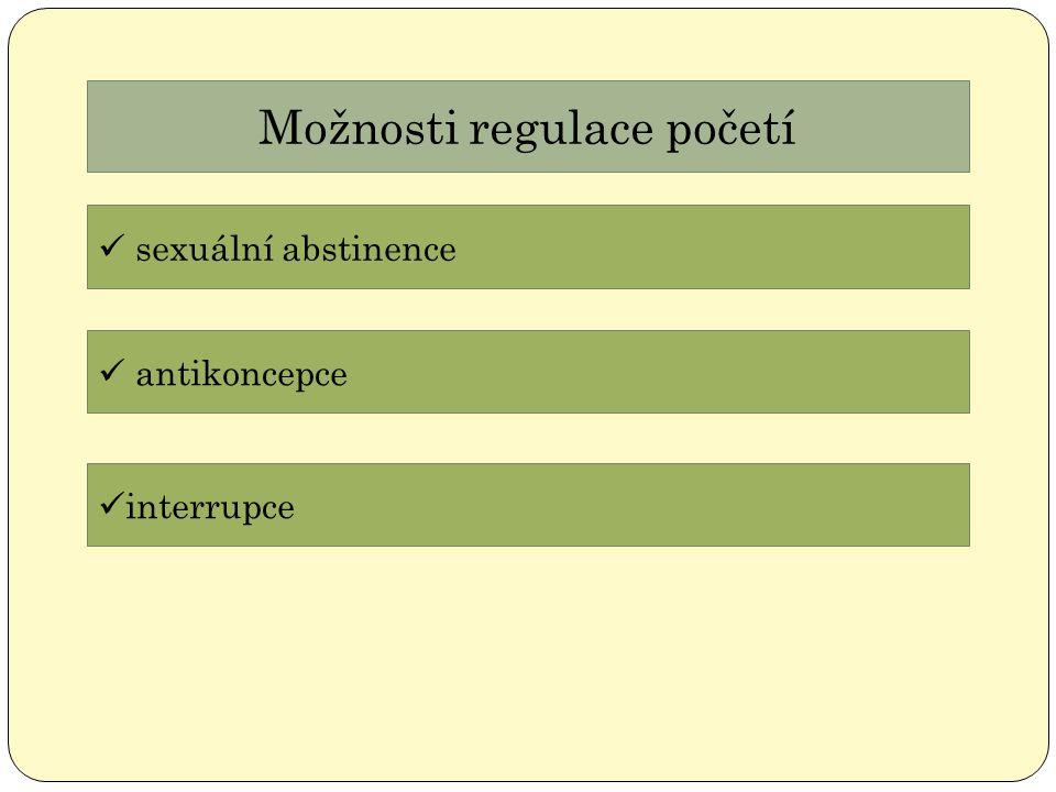 Možnosti regulace početí sexuální abstinence antikoncepce interrupce