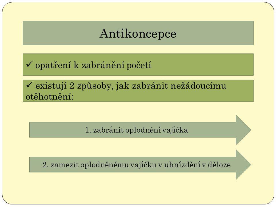 Antikoncepce opatření k zabránění početí existují 2 způsoby, jak zabránit nežádoucímu otěhotnění: 1. zabránit oplodnění vajíčka 2. zamezit oplodněnému