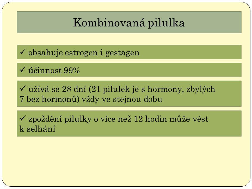 Kombinovaná pilulka obsahuje estrogen i gestagen účinnost 99% užívá se 28 dní (21 pilulek je s hormony, zbylých 7 bez hormonů) vždy ve stejnou dobu zp