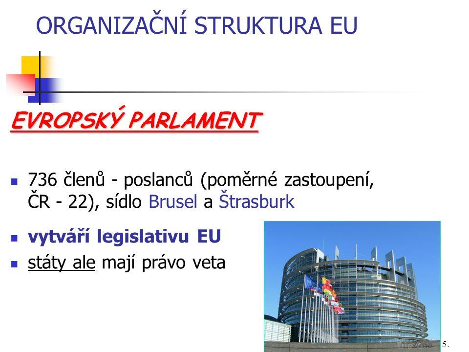 ORGANIZAČNÍ STRUKTURA EU EVROPSKÝ PARLAMENT 736 členů - poslanců (poměrné zastoupení, ČR - 22), sídlo Brusel a Štrasburk vytváří legislativu EU státy