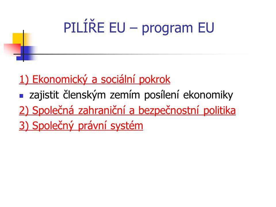 PILÍŘE EU – program EU 1) Ekonomický a sociální pokrok zajistit členským zemím posílení ekonomiky 2) Společná zahraniční a bezpečnostní politika 3) Sp