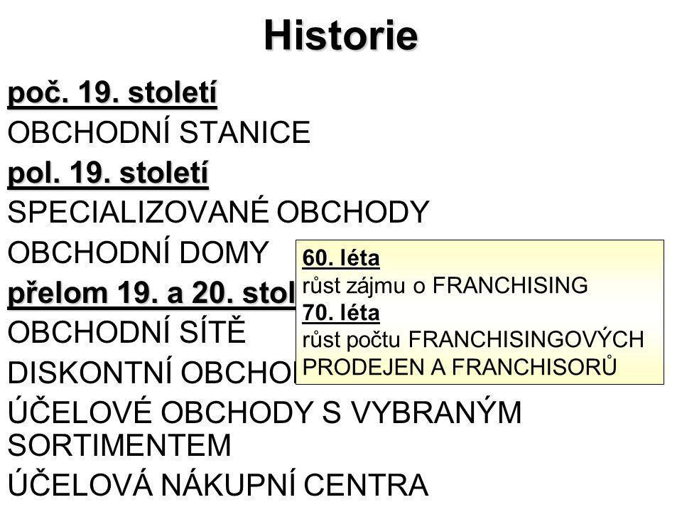 Historie poč.19. století OBCHODNÍ STANICE pol. 19.