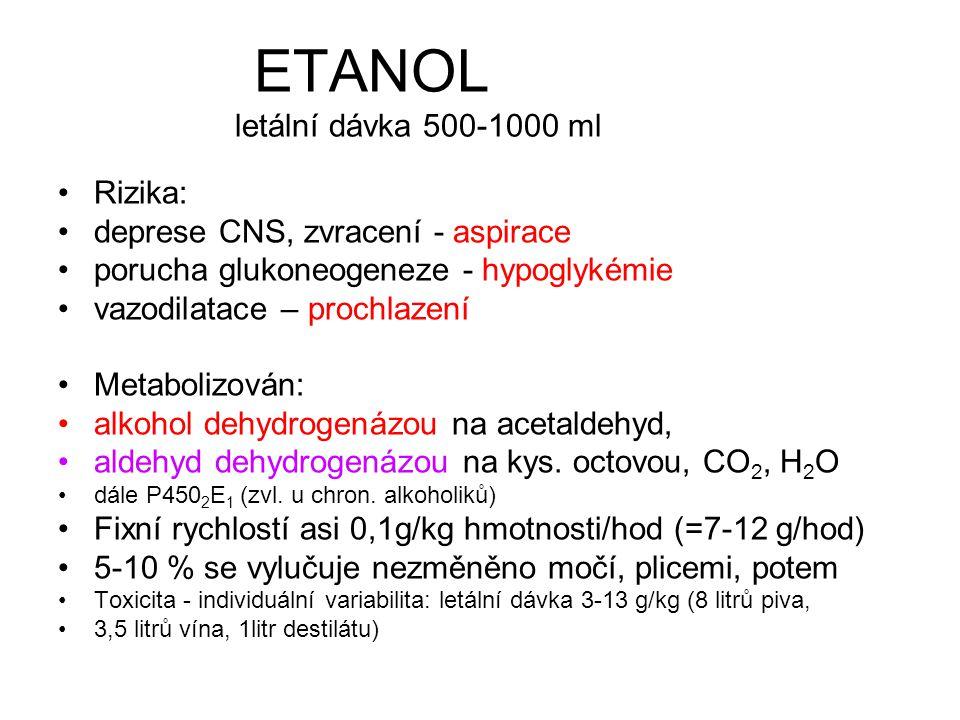 ETANOL letální dávka 500-1000 ml Rizika: deprese CNS, zvracení - aspirace porucha glukoneogeneze - hypoglykémie vazodilatace – prochlazení Metabolizován: alkohol dehydrogenázou na acetaldehyd, aldehyd dehydrogenázou na kys.