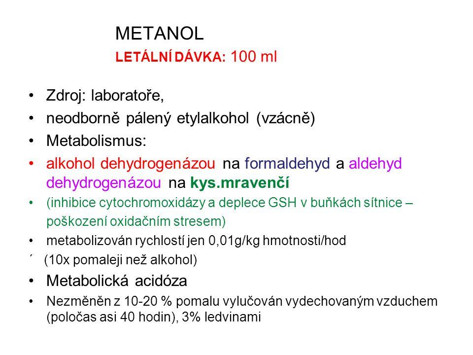 METANOL LETÁLNÍ DÁVKA: 100 ml Zdroj: laboratoře, neodborně pálený etylalkohol (vzácně) Metabolismus: alkohol dehydrogenázou na formaldehyd a aldehyd dehydrogenázou na kys.mravenčí (inhibice cytochromoxidázy a deplece GSH v buňkách sítnice – poškození oxidačním stresem) metabolizován rychlostí jen 0,01g/kg hmotnosti/hod ´ (10x pomaleji než alkohol) Metabolická acidóza Nezměněn z 10-20 % pomalu vylučován vydechovaným vzduchem (poločas asi 40 hodin), 3% ledvinami