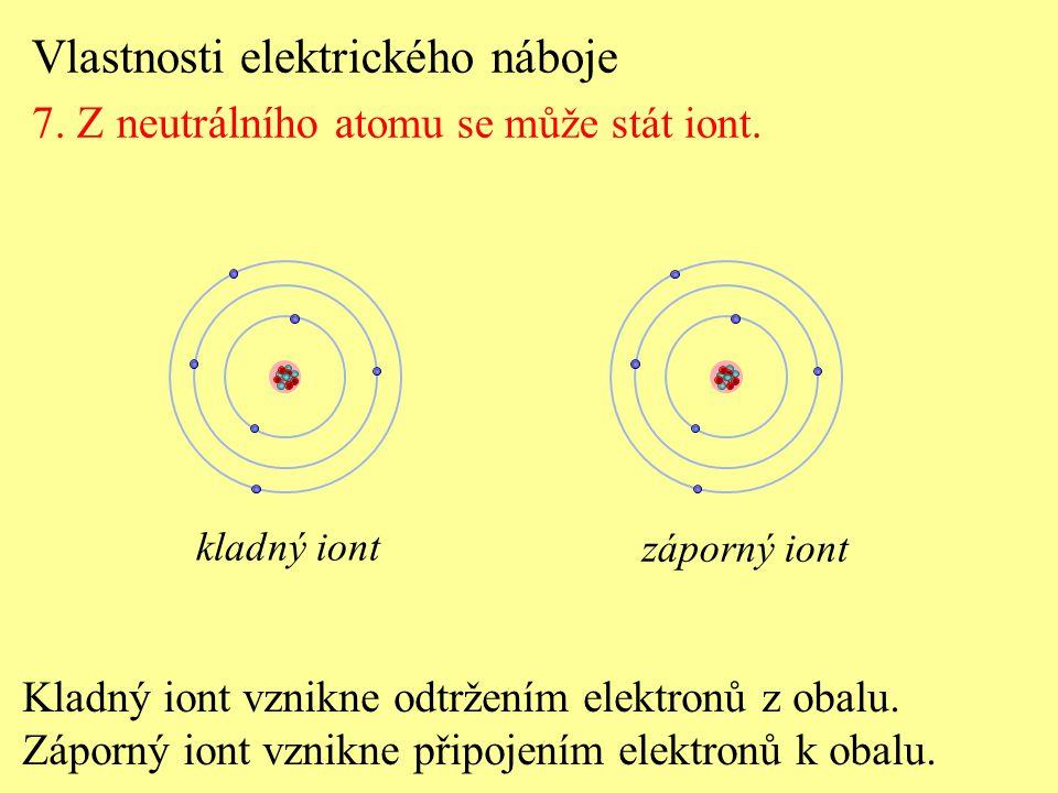 Kladný iont vznikne odtržením elektronů z obalu. Záporný iont vznikne připojením elektronů k obalu. Vlastnosti elektrického náboje 7. Z neutrálního a