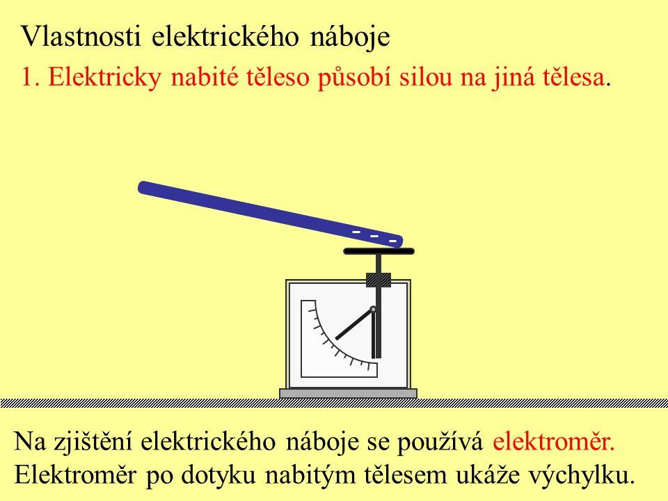 Vlastnosti elektrického náboje 1. Elektricky nabité těleso působí silou na jiná tělesa. Na zjištění elektrického náboje se používá elektroměr. Elektro