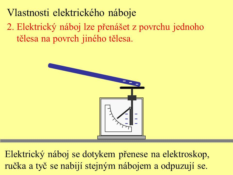 Vlastnosti elektrického náboje 2. Elektrický náboj lze přenášet z povrchu jednoho tělesa na povrch jiného tělesa. Elektrický náboj se dotykem přenese